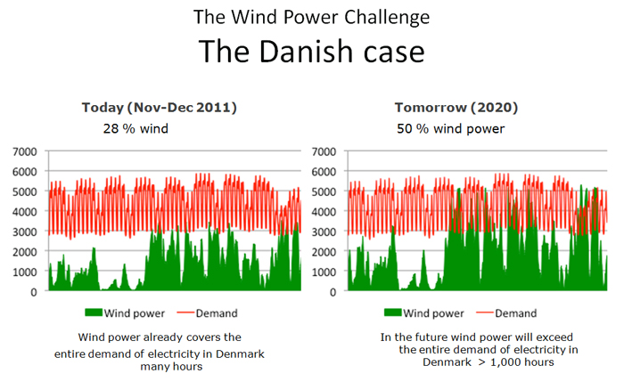 the-windpower-challenge